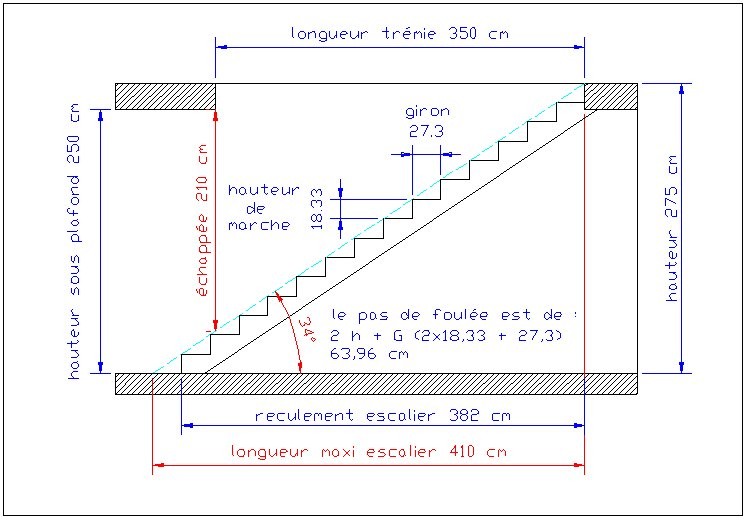 Comment calculer un escalier for Calculer une superficie en m2
