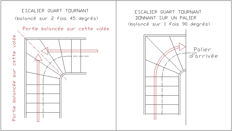 comment dessiner un escalier 1 4 tournant. Black Bedroom Furniture Sets. Home Design Ideas