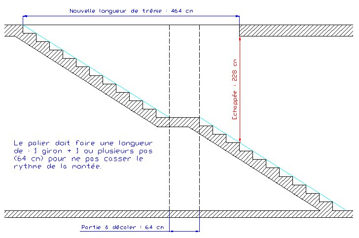 Calcul d 39 un escalier grand escalier for Norme escalier exterieur
