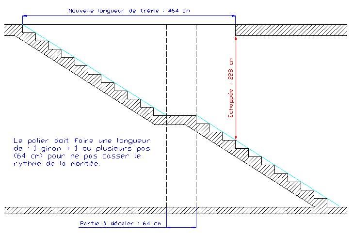 Calcul d 39 un escalier grand escalier for Longueur d un escalier