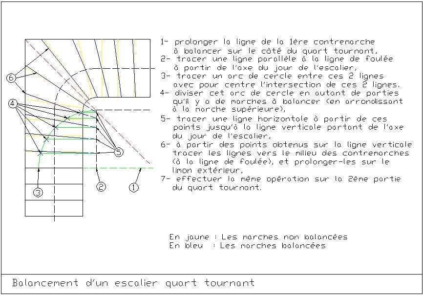 Balancement division du cercle for Dessiner un escalier quart tournant