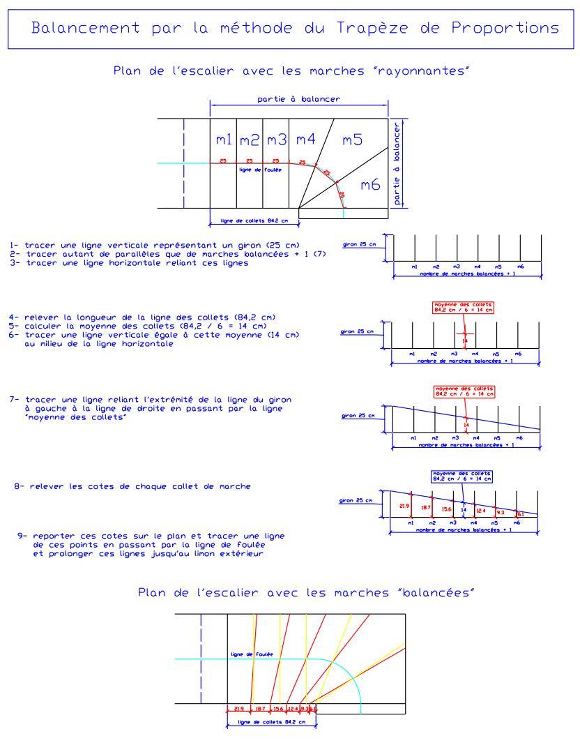 balancement des marches 224 partir de la m 233 thode du trap 232 ze de proportions architect s world dz